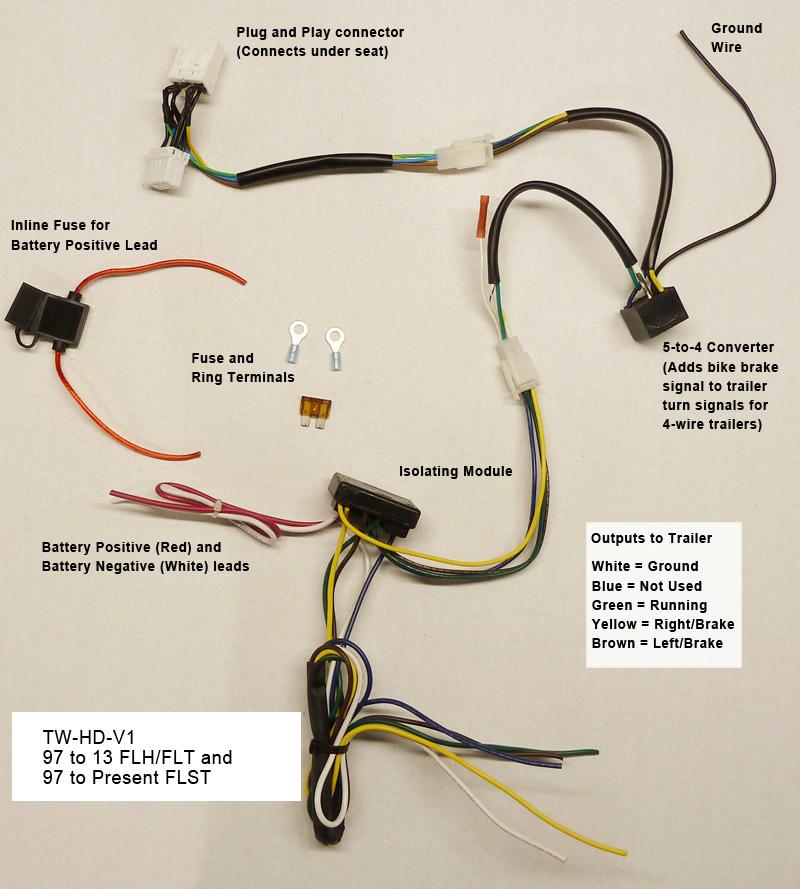 Trailer Wiring Kit Harley Version 1 Us Hitch