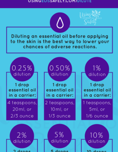 Essential oil dilution charts also diluting oils safely  safe guidelines for all rh usingeossafely
