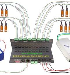 wiring diagram for rgb dmx decoder [ 1280 x 853 Pixel ]