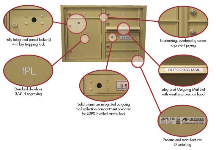 4c horizontal mailboxes auth