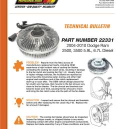 of cooling fan blades contacting the cooling fan clutch wires resulting in damage to the fan clutch and cooling fan here is a quick bulletin on how to  [ 1275 x 1651 Pixel ]