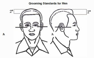 Gromming standards for men