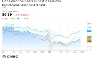 Con Edison, other utility stocks take a hit after customers lose power in heat wave 2