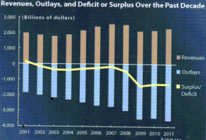 In One Chart: It's getting harder and harder to crack into the 1%, according to latest IRS data 1