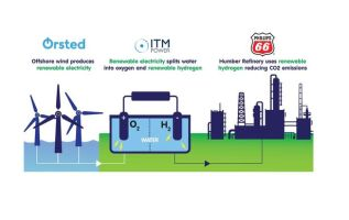 Offshore wind powered hydrogen production for Humber refinery gets share of £90m BEIS fund 2