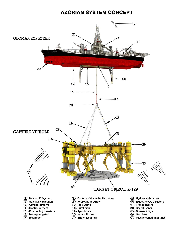 hight resolution of in the wake of a sunken soviet submarine