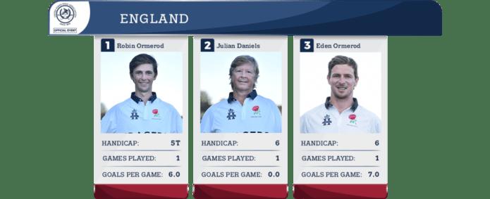 England Statistics.