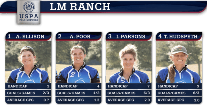 LM Ranch