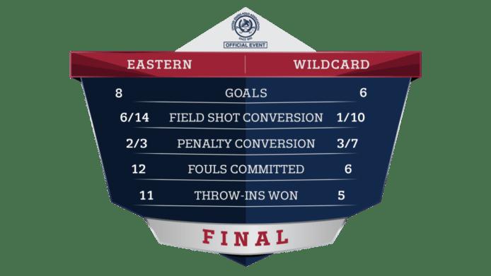 NYTS Championship Final Stats