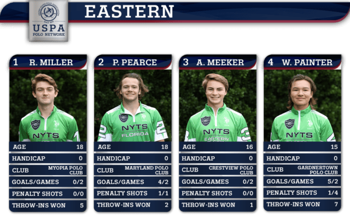 eastern stats