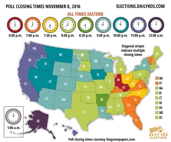 2016 Poll Closing Timesa