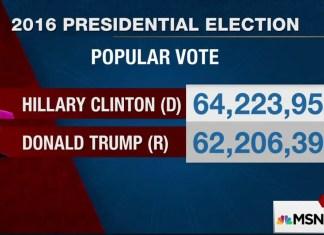 2016 Trump Hillary Popular Vote