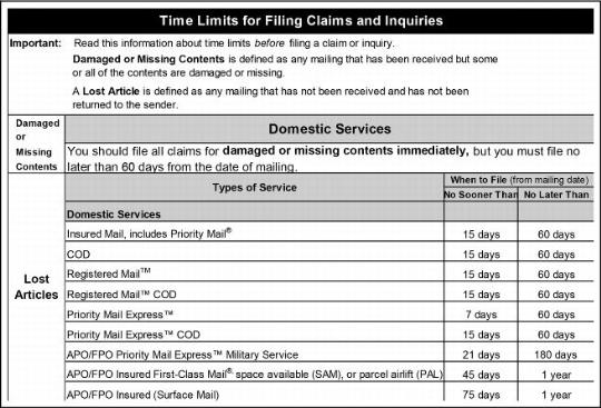 time limit for filling a USPS claim
