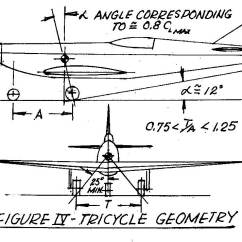 General Aviation Scale Diagram Rabbit Heart Giant Racing Airplane Design Article