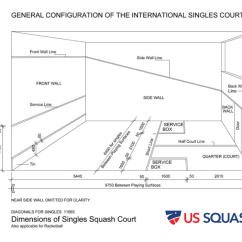 Squash Court Diagram Wiring Multiple Lights Two Switches Us Rules Of Singles Specs Hardball Doubles
