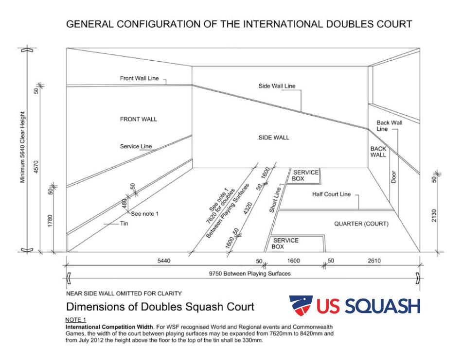 squash court diagram citrix architecture us rules of softball doubles specs junior