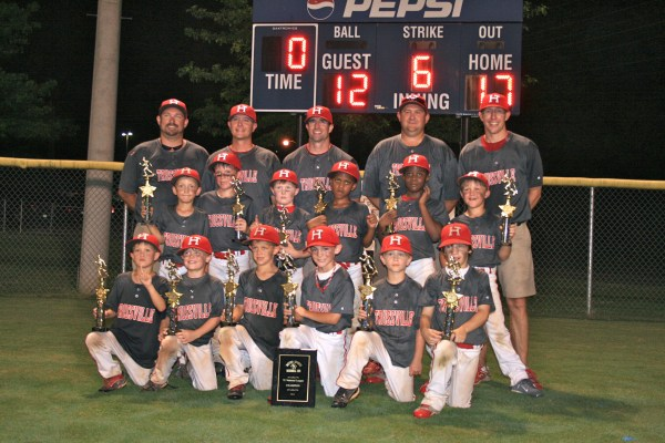 USSSA Baseball Tournaments