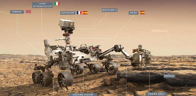 Imagen renderizada de la Perseverance que muestra qué países han participado en la fabricación.