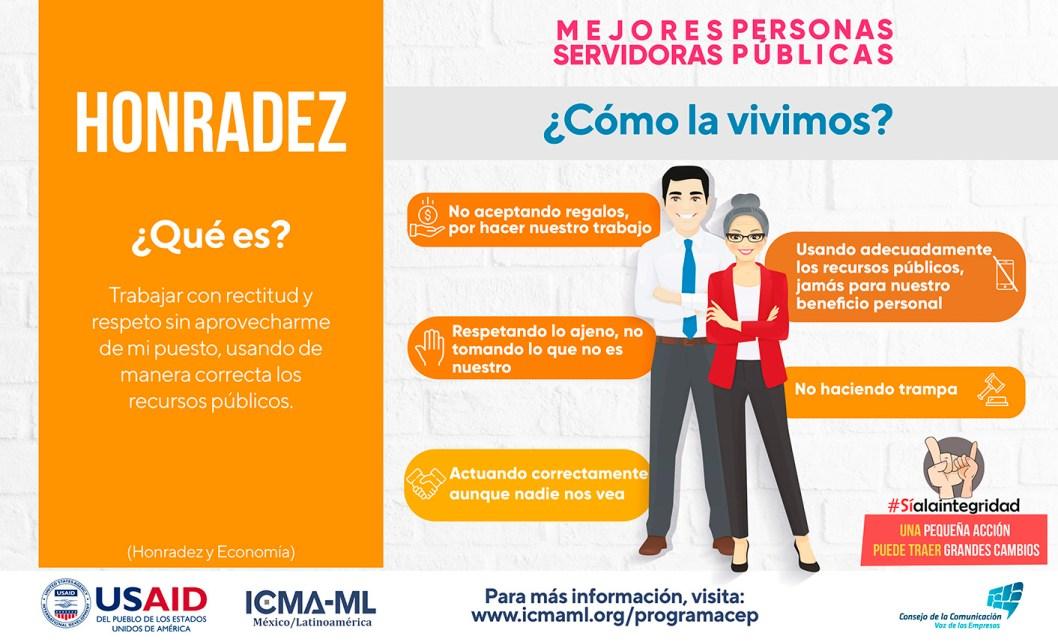 Honradez_ICMA_211220