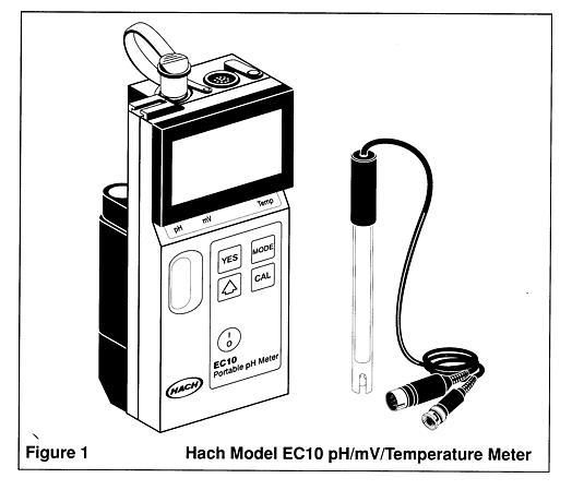 labelled diagram of ph meter ba falcon radio wiring using the