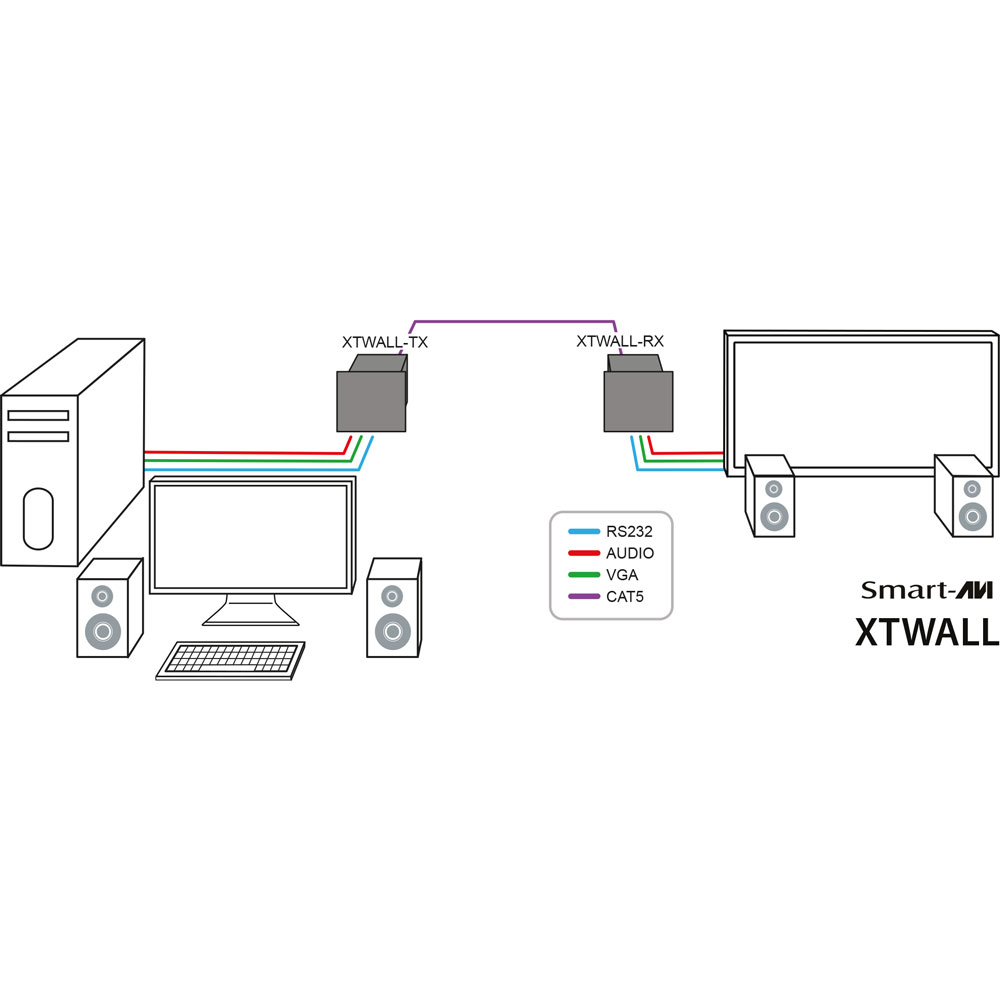VGA Verlängerung : Einbau VGA-A/V-Extender mit Stereo