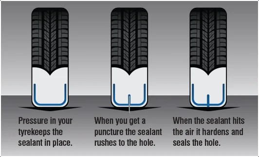 Fix Tire Nail Hole