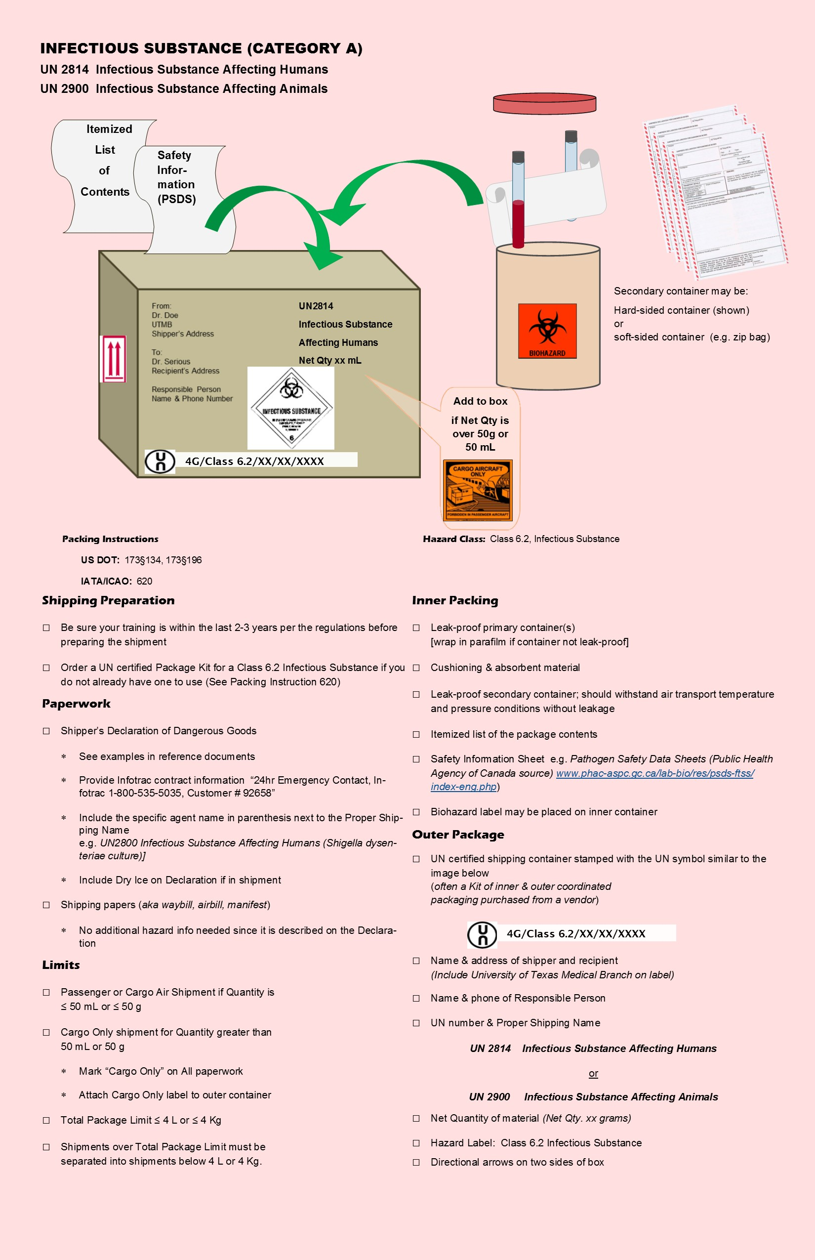 medium resolution of cat a pack instructions 22082018
