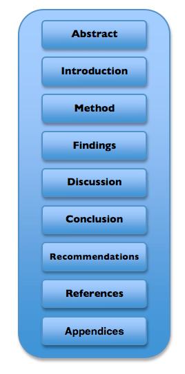 Report Writing University Of Technology Sydney