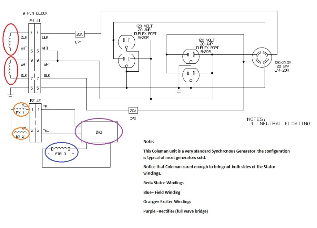 Generator head wiring diagram trusted wiring diagram wiring diagram synchronous generator synchronous machines ac genset generators wiring diagram generator head wiring diagram asfbconference2016 Images