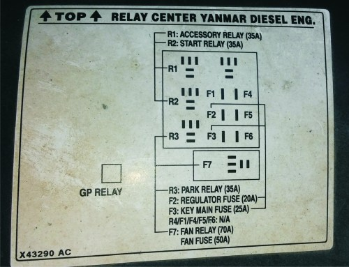 small resolution of cub cadet fuse box wiring diagram schematics mini fuse box wiring cub cadet diesel utv key