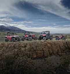 2018 polaris model year lineup new tech and new vehicles utv sports magazine [ 1200 x 800 Pixel ]