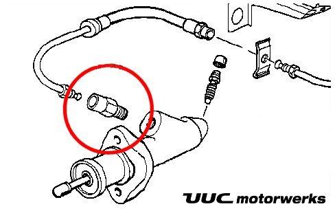 unlock valve for clutch