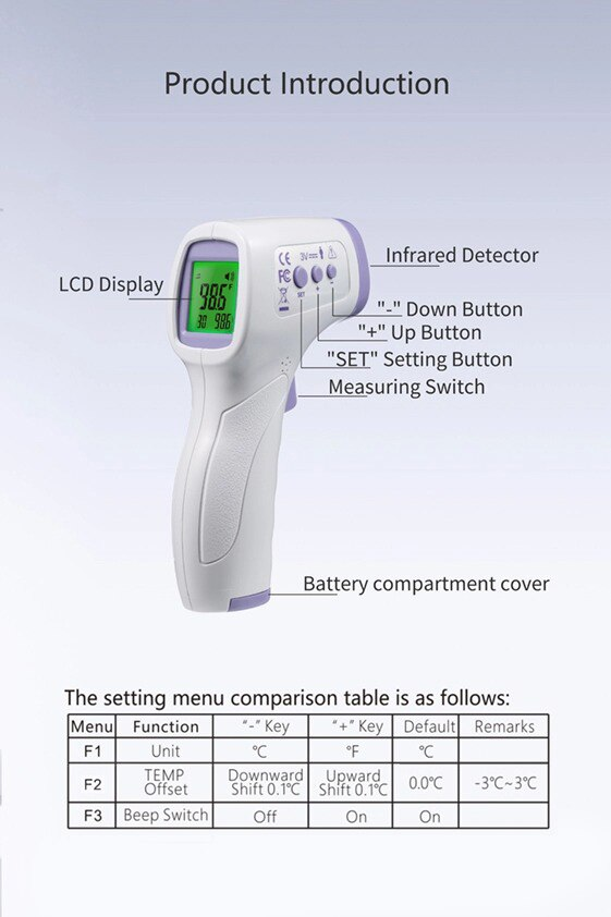 Infrared Thermometer - USA 1 year Warranty