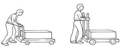 A Guide To Manual Handling And Lifting Techniques