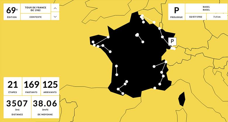 Data-visualisation Tour de France