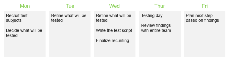 typical-testing-cycle