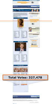 AOL News Daily Pulse with 10×7 fold line and vote count