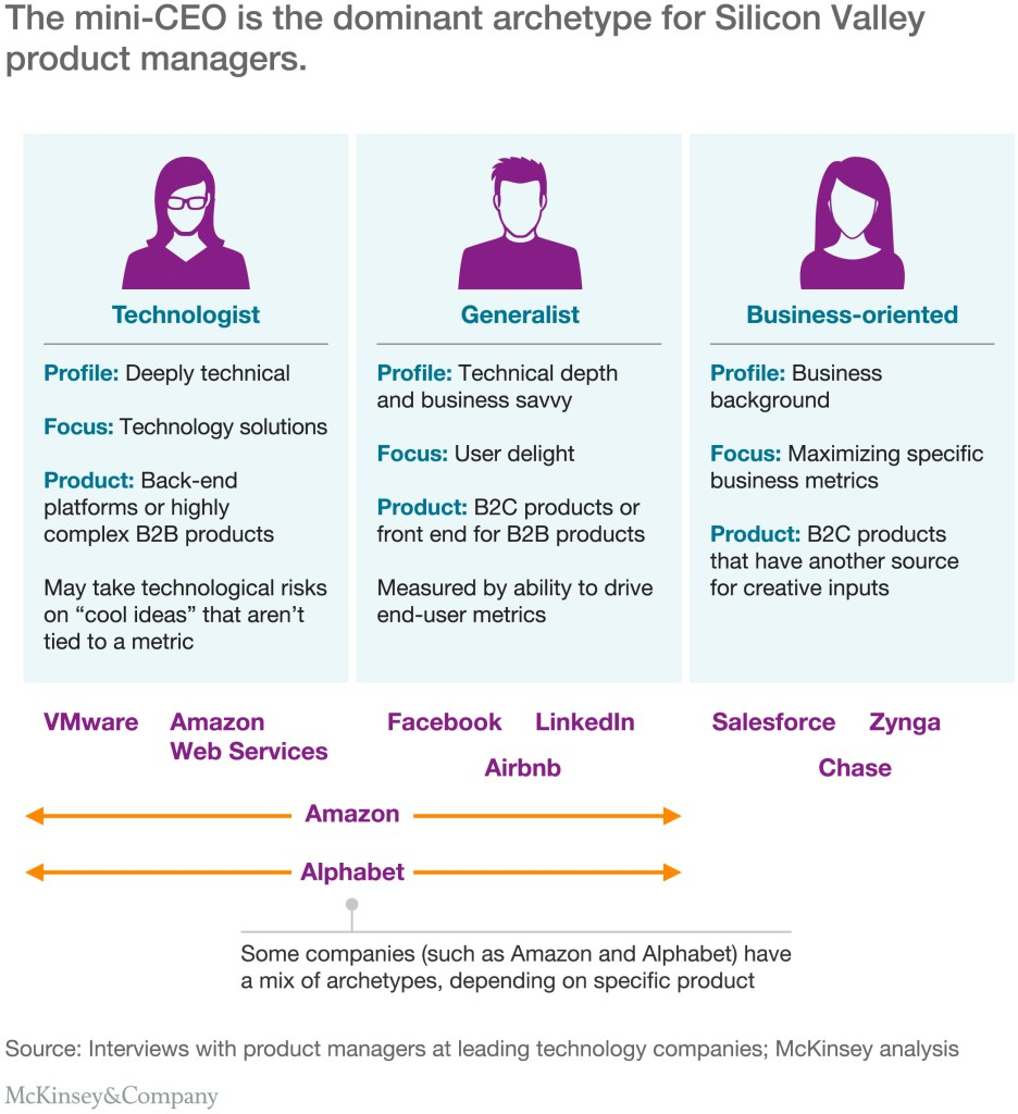 product managers illus 1