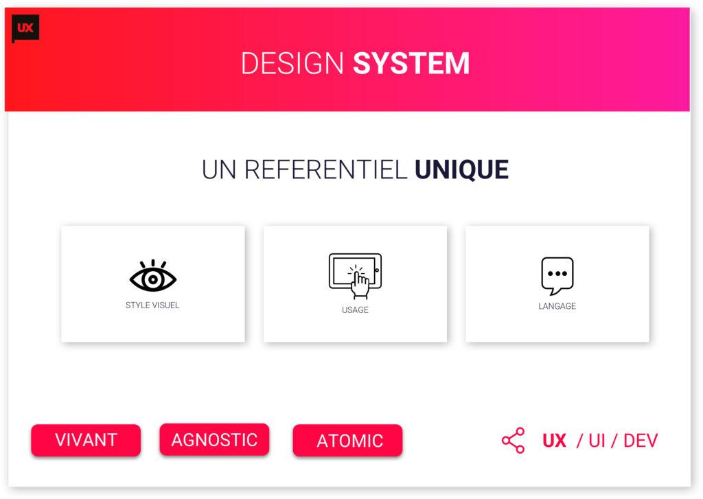 Design system referentiel