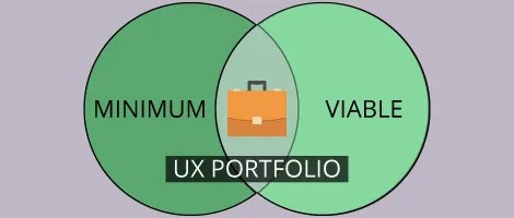 how do you make a job-winning portfolio without taking forever?