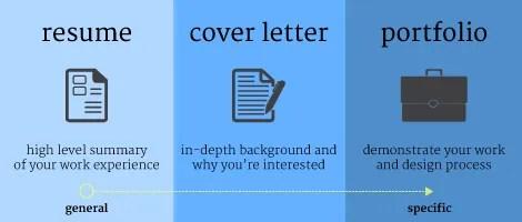 UX Beginner UX Resumes_Template_Cover_Letter_Portfolio