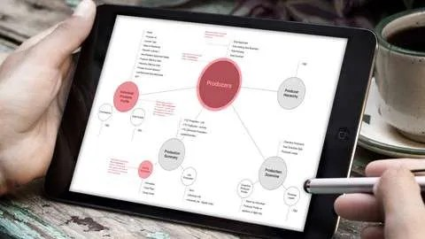 Information Architecture IA Fundamentals