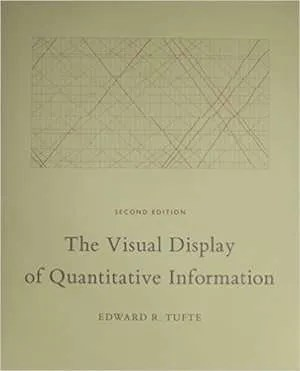 ux-books-visual-display-quantitative-information-edward-tufte