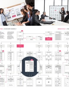 Easytwo website flowchart sitemap ai also ux flowcharts cards and useful digital tools for planning rh uxflowcharts