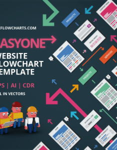 Easyone website flowchart template ai version also ux flowcharts cards and useful digital tools for planning rh uxflowcharts