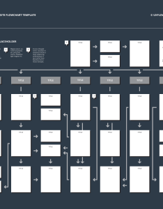 Ux flowcharts cards and useful digital tools for planning easyone website flowchart template ai version also rh uxflowcharts