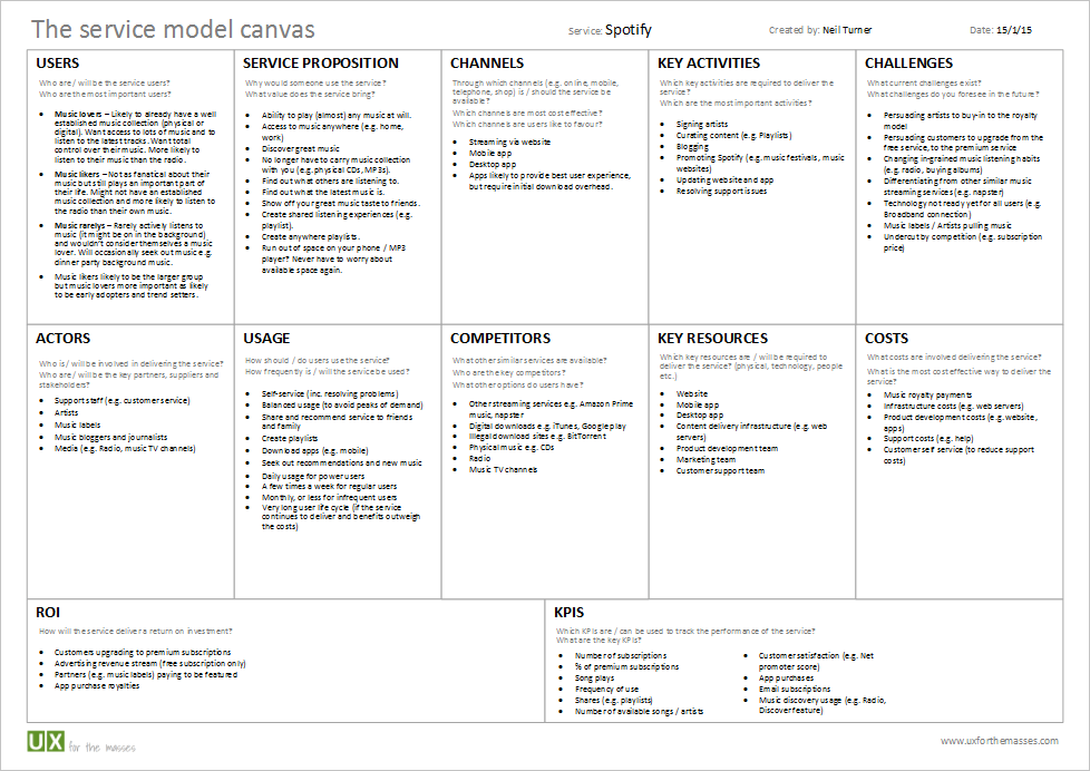 Introducing The Service Model Canvas Uxm