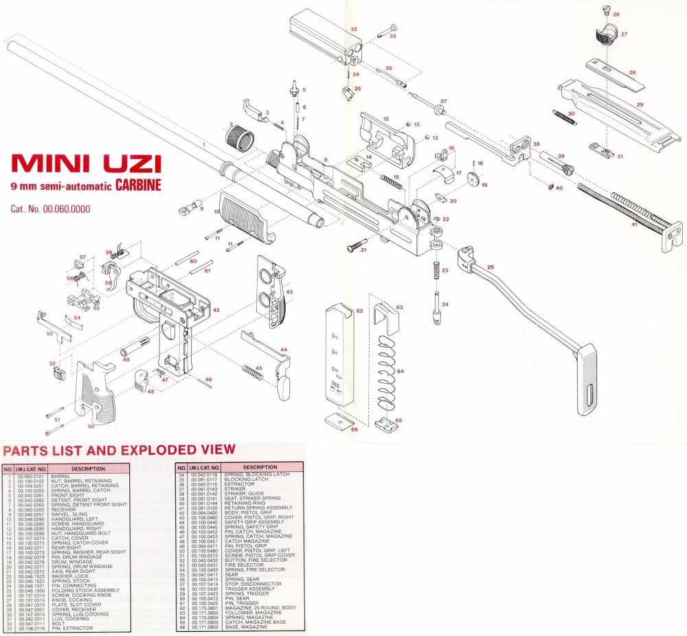 medium resolution of semi automatic mini uzi