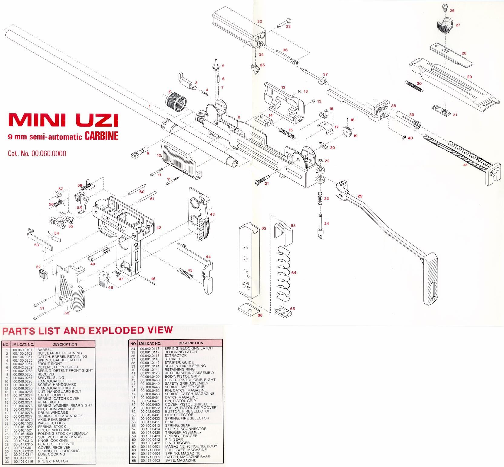 hight resolution of semi automatic mini uzi