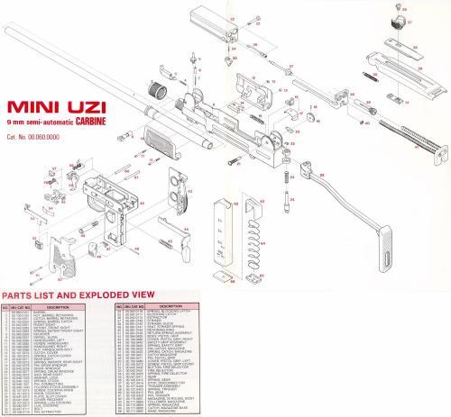 small resolution of semi automatic mini uzi